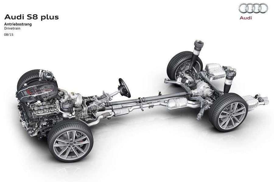 S8 quattro רכב חדש